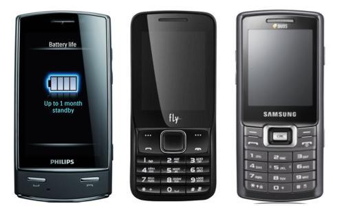 двухсимочные телефоны Philips, Fly, Samsung